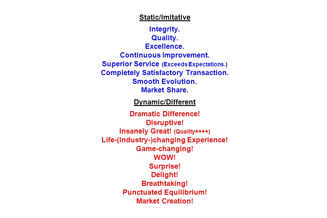 Static/Imitative Integrity. Quality. Excellence. Continuous Improvement. Superior Service (Exceeds Expectations.) Completely Satisfactory Transaction.