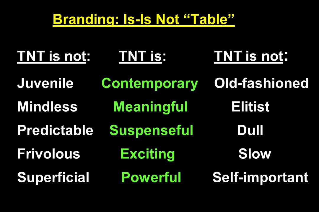 Branding: Is-Is Not Table TNT is not: TNT is: TNT is not : Juvenile Contemporary Old-fashioned Mindless Meaningful Elitist Predictable Suspenseful Dul
