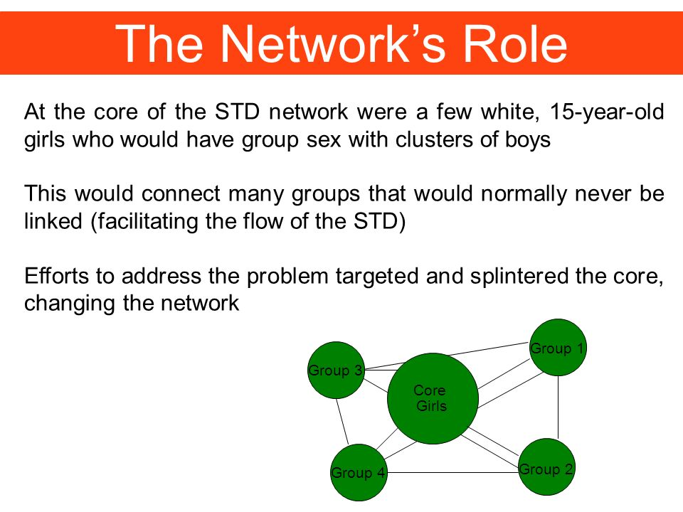 The Networks Role At the core of the STD network were a few white, 15-year-old girls who would have group sex with clusters of boys This would connect many groups that would normally never be linked (facilitating the flow of the STD) Efforts to address the problem targeted and splintered the core, changing the network Core Girls Group 1 Group 2 Group 4 Group 3