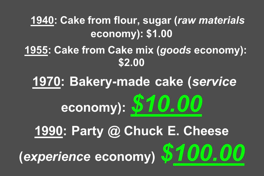 1940: Cake from flour, sugar (raw materials economy): $1.00 1955: Cake from Cake mix (goods economy): $2.00 1970: Bakery-made cake (service economy):