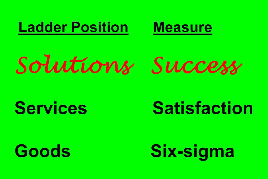 Ladder Position Measure Solutions Success Services Satisfaction Goods Six-sigma