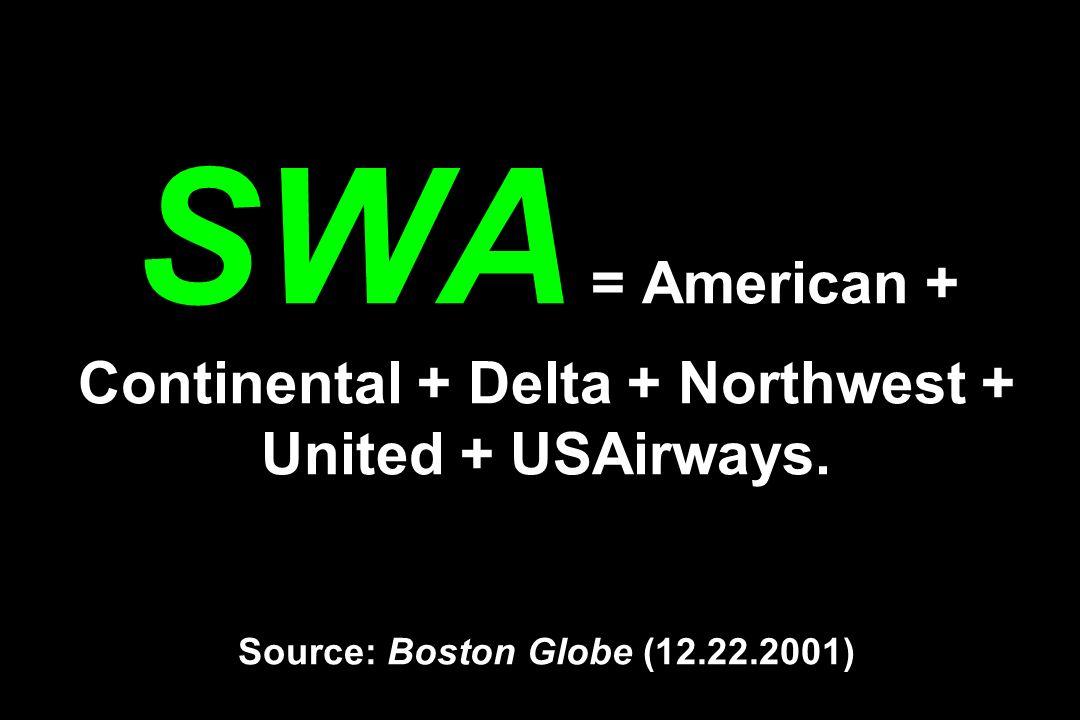 SWA = American + Continental + Delta + Northwest + United + USAirways. Source: Boston Globe (12.22.2001)