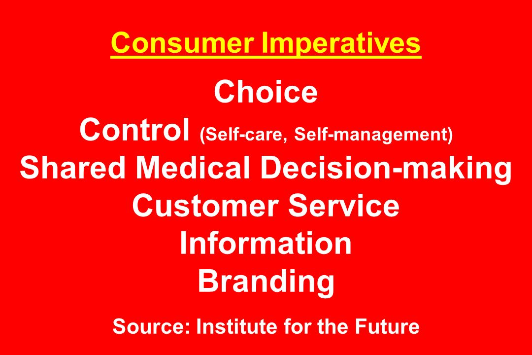 Consumer Imperatives Choice Control (Self-care, Self-management) Shared Medical Decision-making Customer Service Information Branding Source: Institut