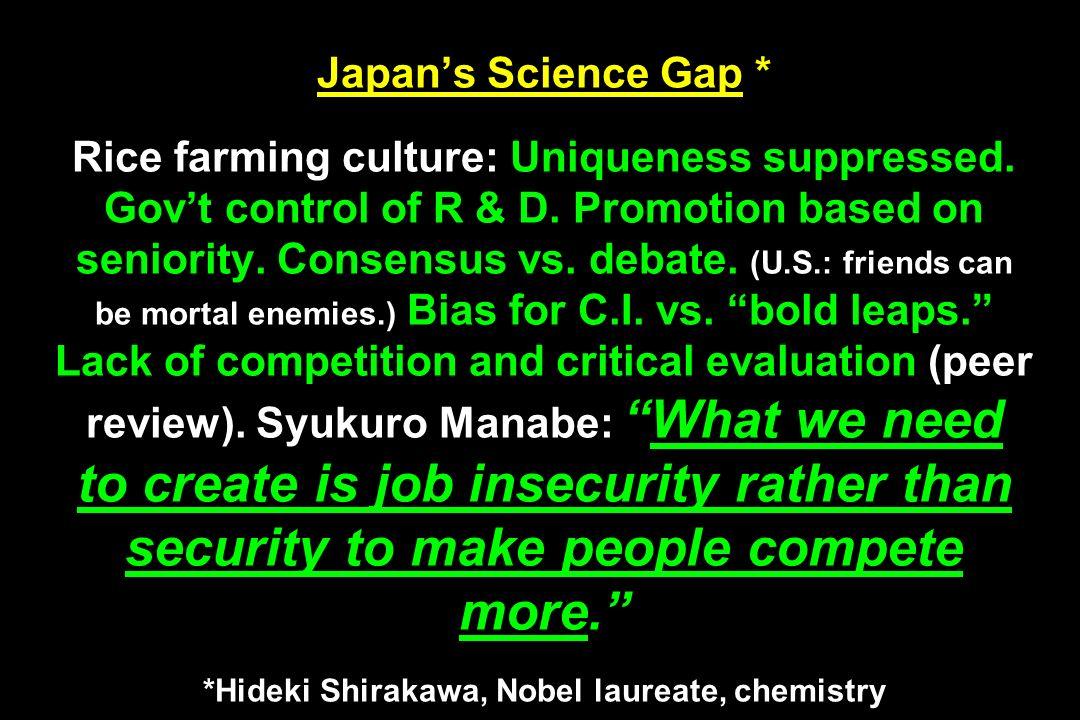Japans Science Gap * Rice farming culture: Uniqueness suppressed. Govt control of R & D. Promotion based on seniority. Consensus vs. debate. (U.S.: fr