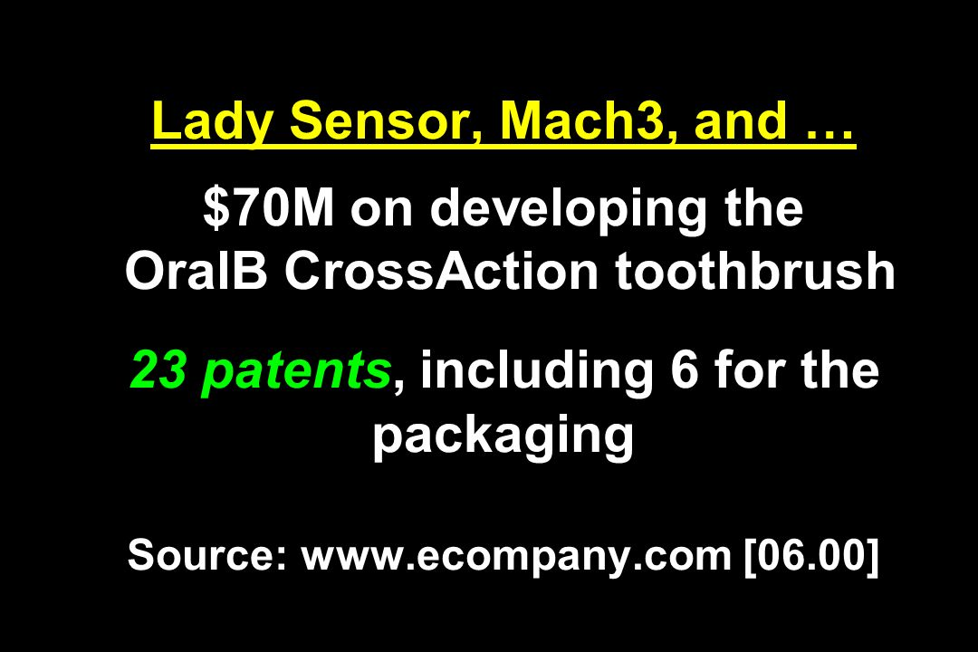 Lady Sensor, Mach3, and … $70M on developing the OralB CrossAction toothbrush 23 patents, including 6 for the packaging Source: www.ecompany.com [06.0