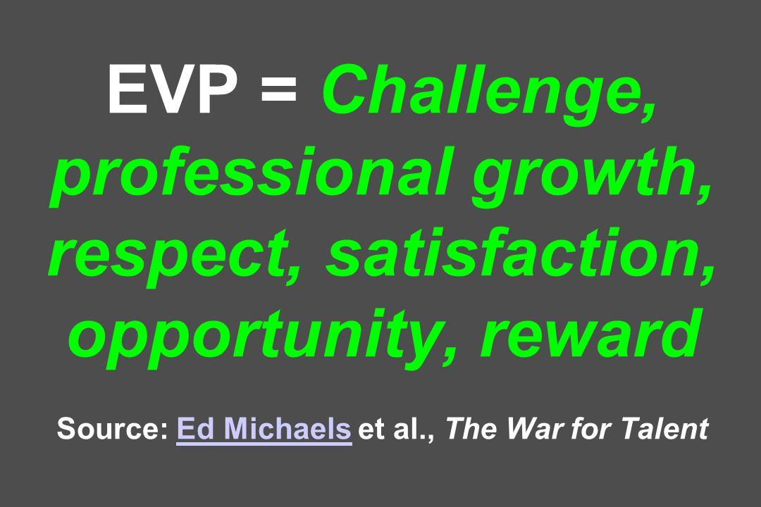 EVP = Challenge, professional growth, respect, satisfaction, opportunity, reward Source: Ed Michaels et al., The War for TalentEd Michaels
