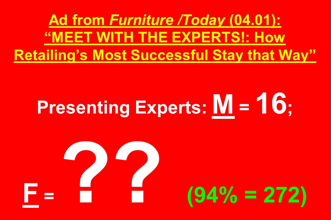 Ad from Furniture /Today (04.01): MEET WITH THE EXPERTS!: How Retailings Most Successful Stay that Way Presenting Experts: M = 16 ; F = ?? (94% = 272)