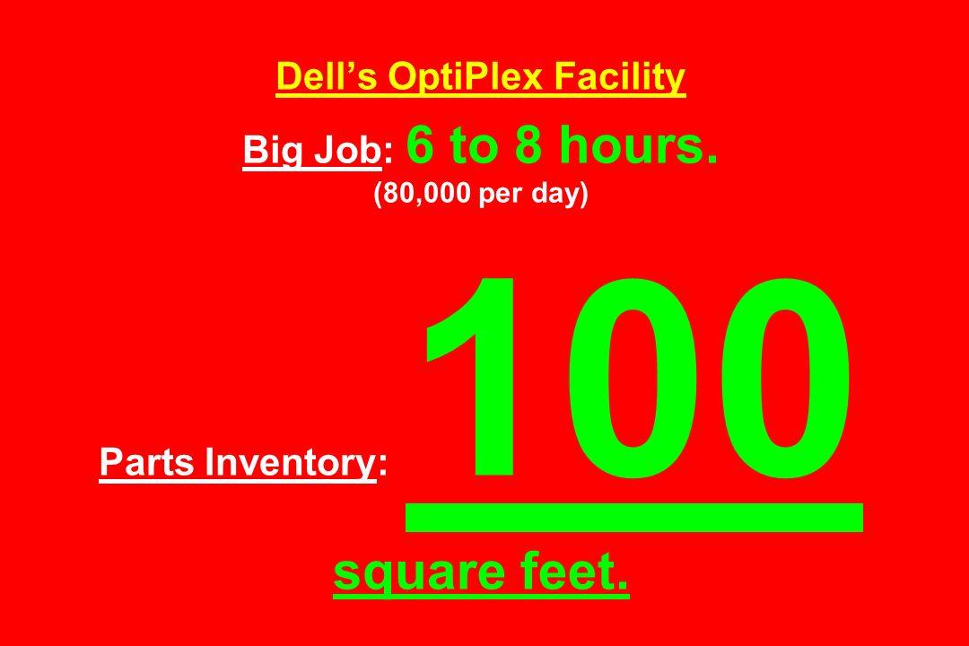 Dells OptiPlex Facility Big Job: 6 to 8 hours. (80,000 per day) Parts Inventory: 100 square feet.