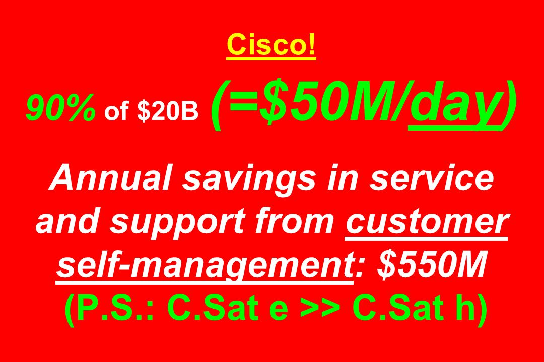 Cisco! 90% of $20B (=$50M/day) Annual savings in service and support from customer self-management: $550M (P.S.: C.Sat e >> C.Sat h)