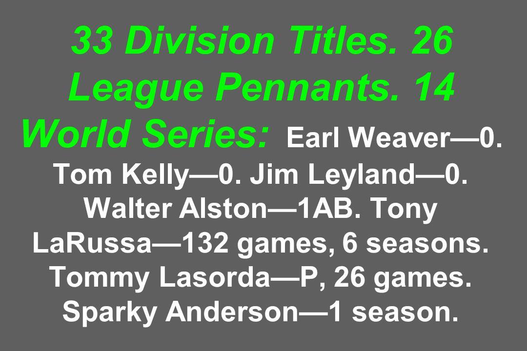 33 Division Titles. 26 League Pennants. 14 World Series: Earl Weaver0. Tom Kelly0. Jim Leyland0. Walter Alston1AB. Tony LaRussa132 games, 6 seasons. T
