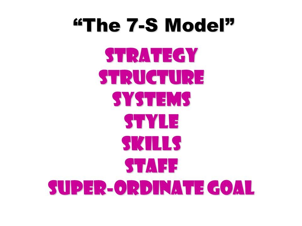 The 7-S Model Strategy Structure Systems Style Skills Staff Super-ordinate goal The 7-S Model Strategy Structure Systems Style Skills Staff Super-ordi