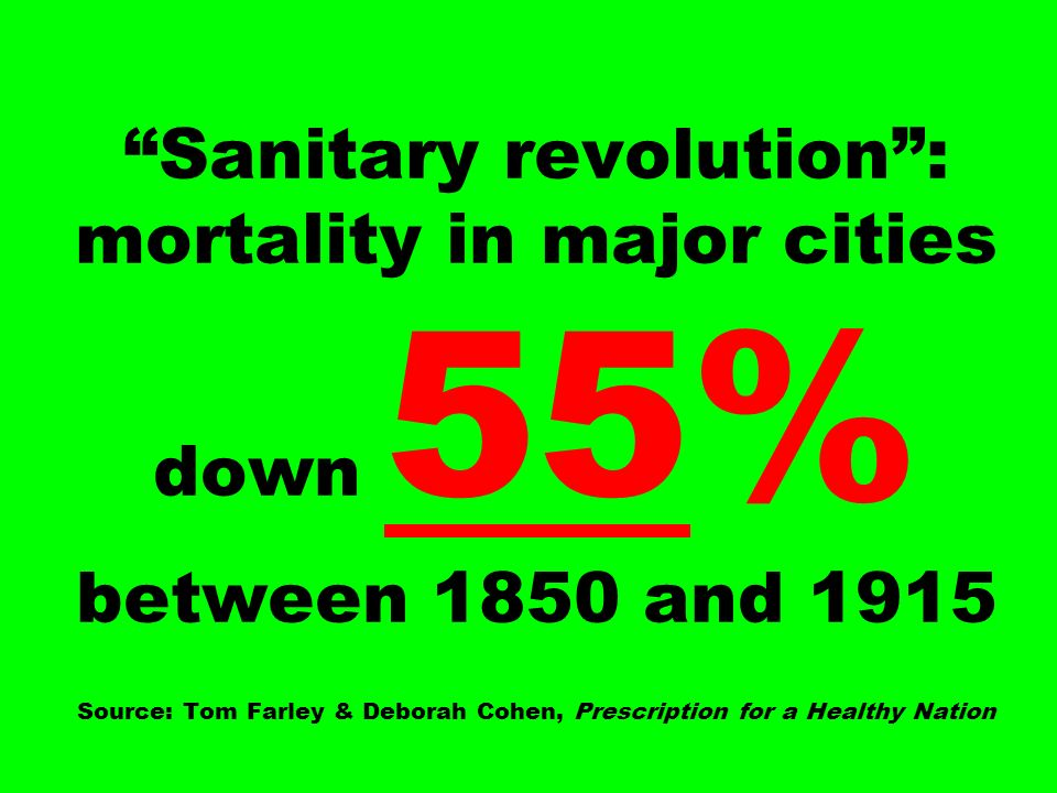 Sanitary revolution: mortality in major cities down 55% between 1850 and 1915 Source: Tom Farley & Deborah Cohen, Prescription for a Healthy Nation