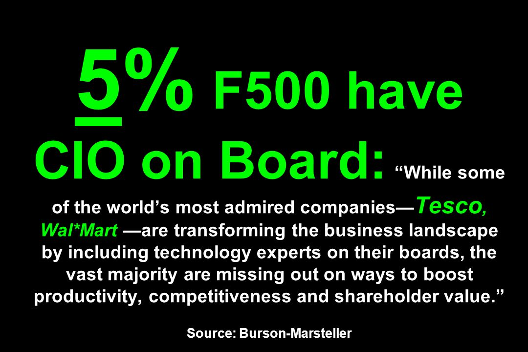 5% F500 have CIO on Board: While some of the worlds most admired companies Tesco, Wal*Mart are transforming the business landscape by including techno
