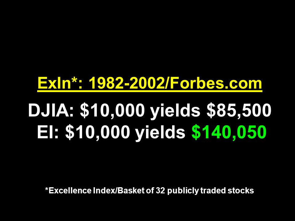 ExIn*: 1982-2002/Forbes.com DJIA: $10,000 yields $85,500 EI: $10,000 yields $140,050 *Excellence Index/Basket of 32 publicly traded stocks