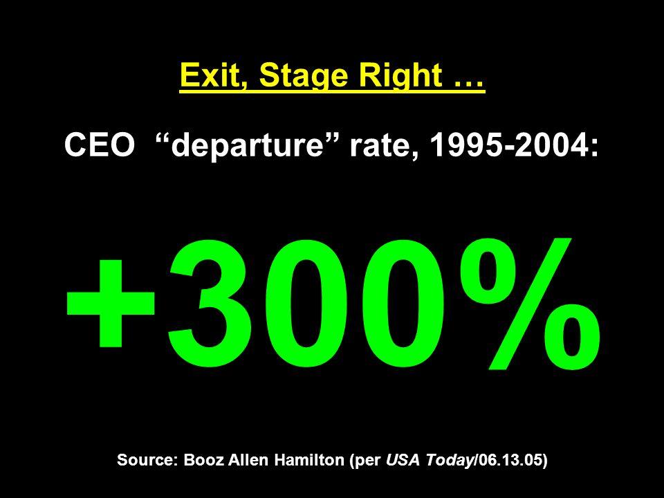 Exit, Stage Right … CEO departure rate, 1995-2004: +300% Source: Booz Allen Hamilton (per USA Today/06.13.05)