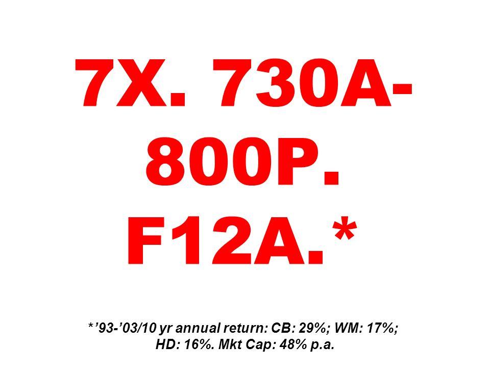 7X. 730A- 800P. F12A.* *93-03/10 yr annual return: CB: 29%; WM: 17%; HD: 16%. Mkt Cap: 48% p.a.
