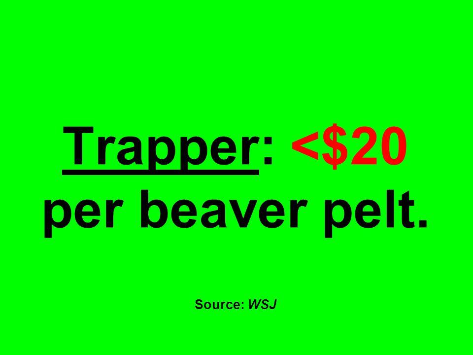 Trapper: <$20 per beaver pelt. Source: WSJ