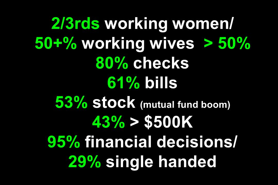 2/3rds working women/ 50+% working wives > 50% 80% checks 61% bills 53% stock (mutual fund boom) 43% > $500K 95% financial decisions/ 29% single hande