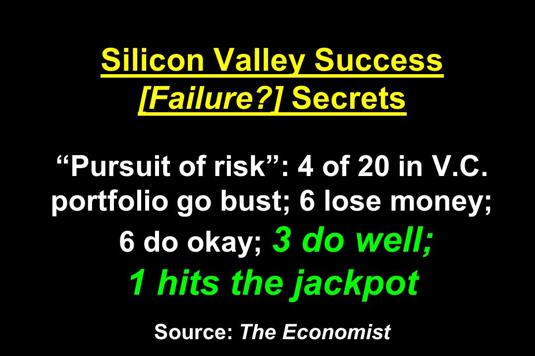 Silicon Valley Success [Failure?] Secrets Pursuit of risk: 4 of 20 in V.C. portfolio go bust; 6 lose money; 6 do okay; 3 do well; 1 hits the jackpot S