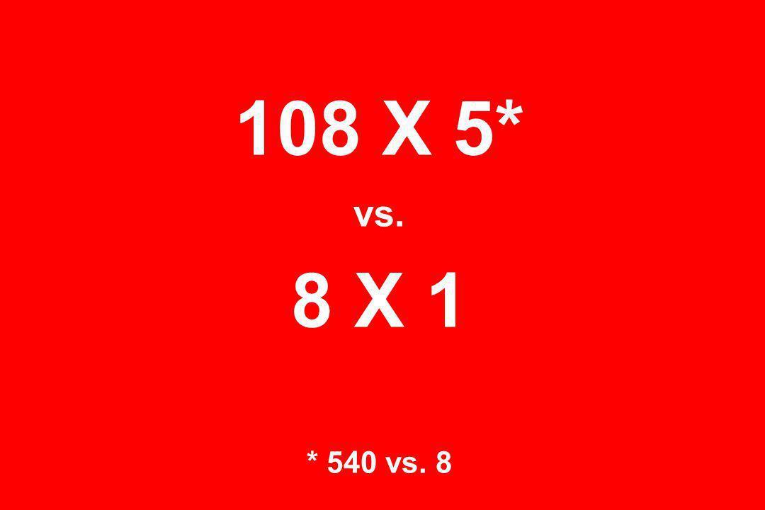 108 X 5* vs. 8 X 1 * 540 vs. 8