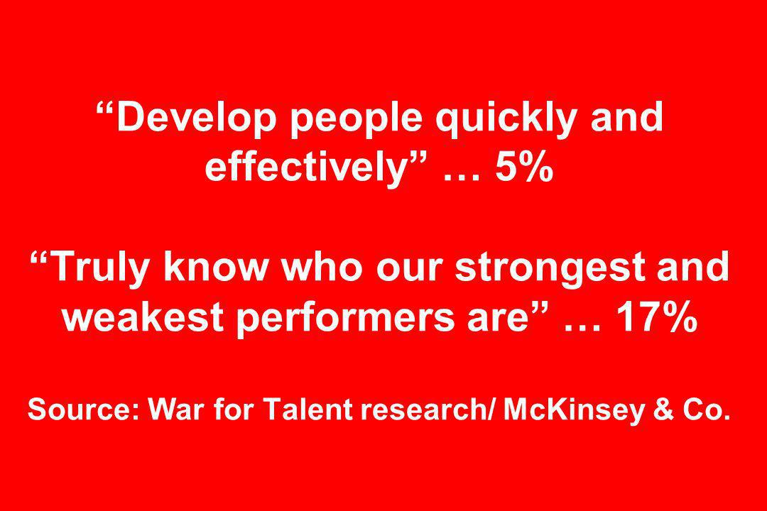 Develop people quickly and effectively … 5% Truly know who our strongest and weakest performers are … 17% Source: War for Talent research/ McKinsey & Co.