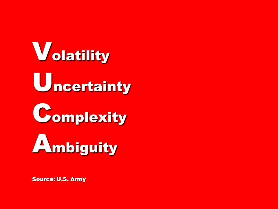V olatility U ncertainty C omplexity A mbiguity Source: U.S. Army