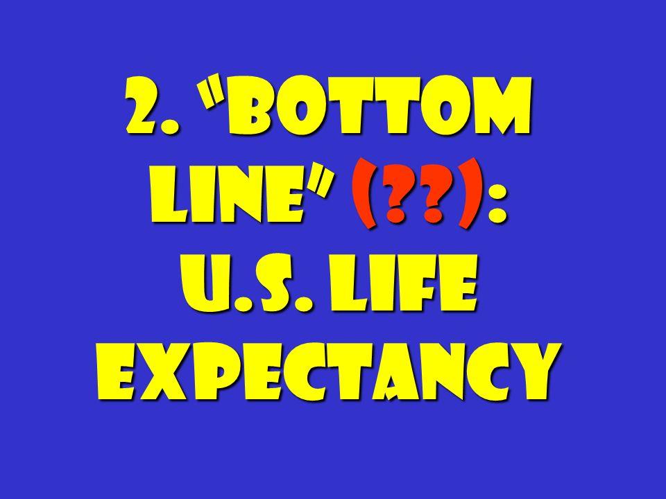 2. Bottom line (??): U.S. Life Expectancy