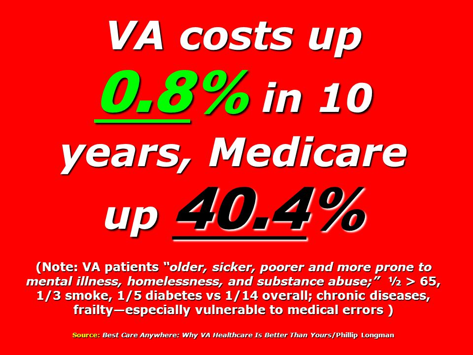 VA costs up 0.8% in 10 years, Medicare up 40.4% (Note: VA patients older, sicker, poorer and more prone to mental illness, homelessness, and substance