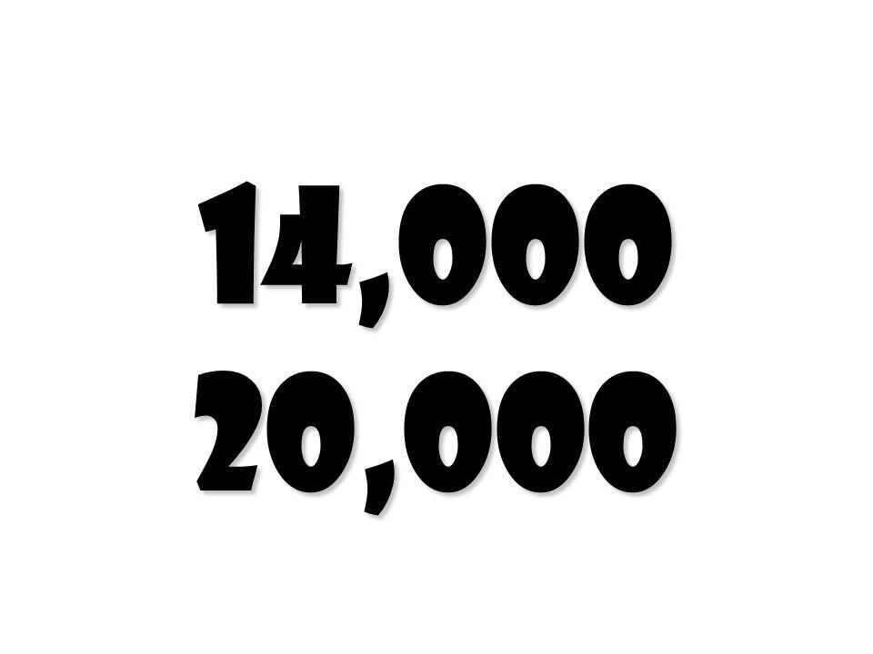 14,000 20,000