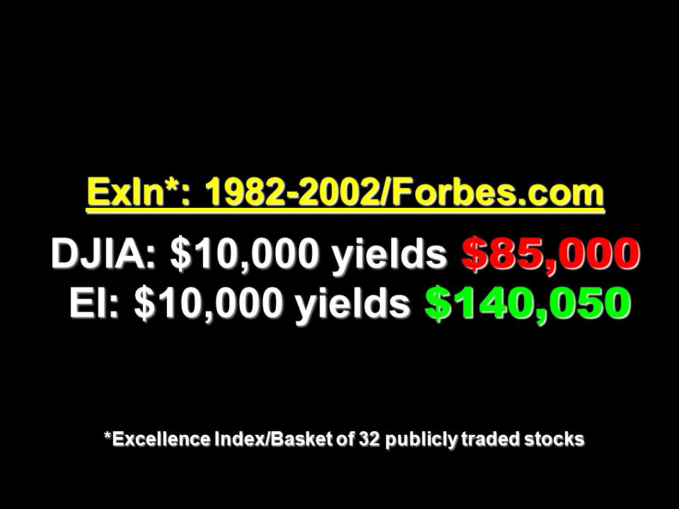 ExIn*: 1982-2002/Forbes.com DJIA: $10,000 yields $85,000 EI: $10,000 yields $140,050 *Excellence Index/Basket of 32 publicly traded stocks