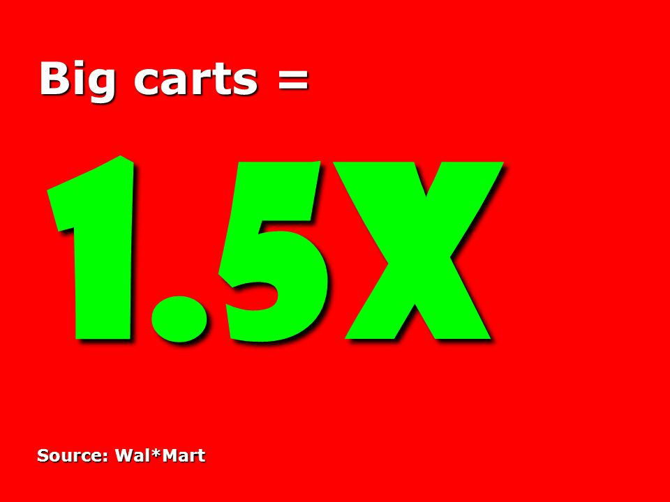 Big carts = 1.5X 1.5X Source: Wal*Mart