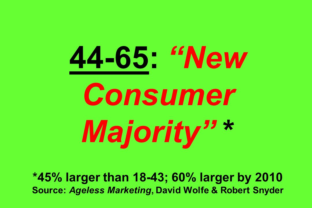 44-65: New Consumer Majority * *45% larger than 18-43; 60% larger by 2010 Source: Ageless Marketing, David Wolfe & Robert Snyder