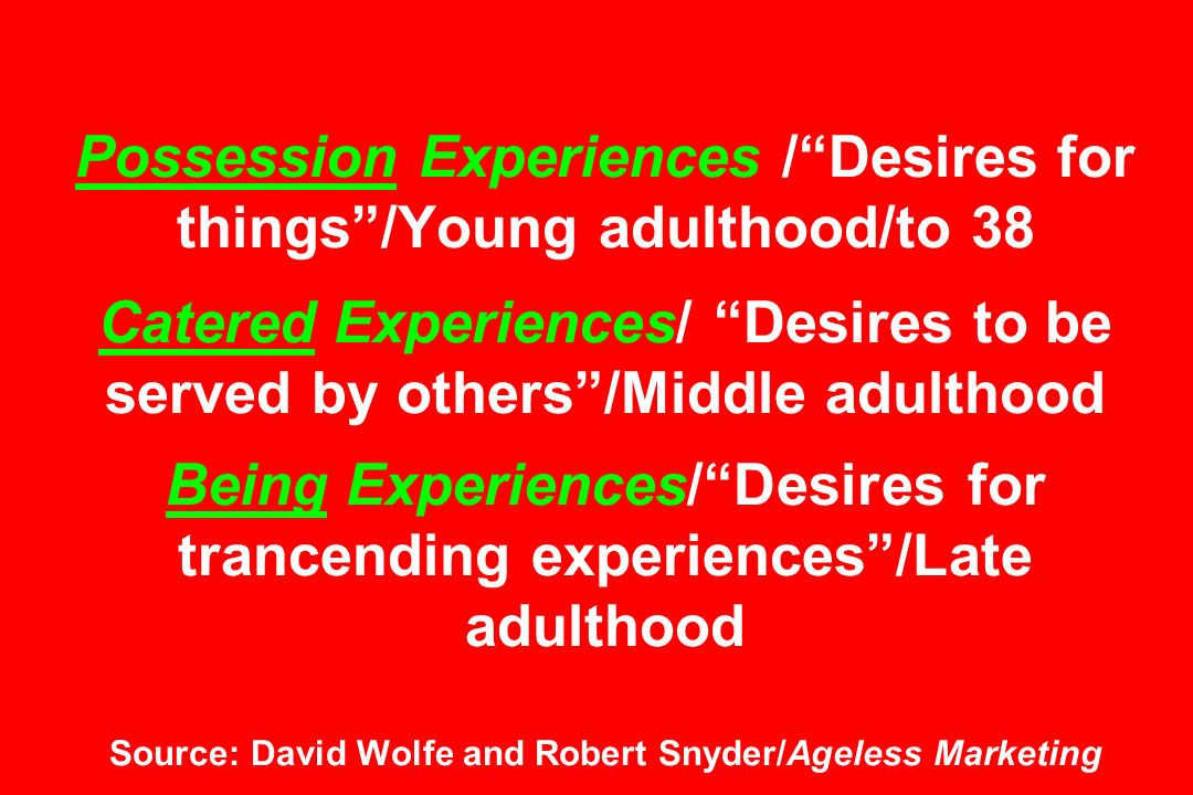 Possession Experiences /Desires for things/Young adulthood/to 38 Catered Experiences/ Desires to be served by others/Middle adulthood Being Experience