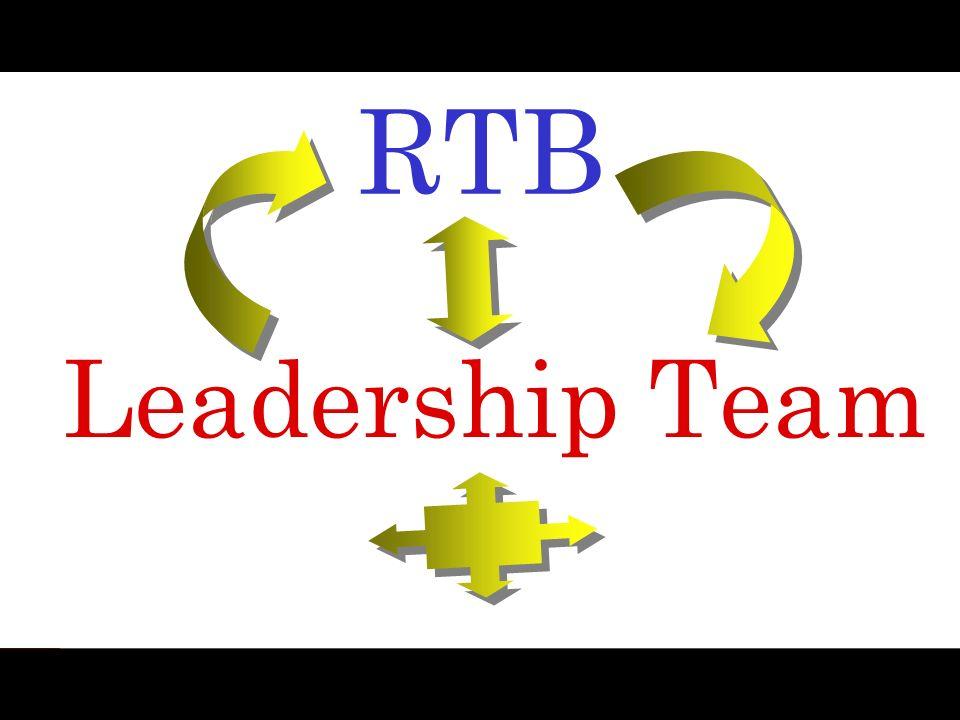 RTB Leadership Team Field communications