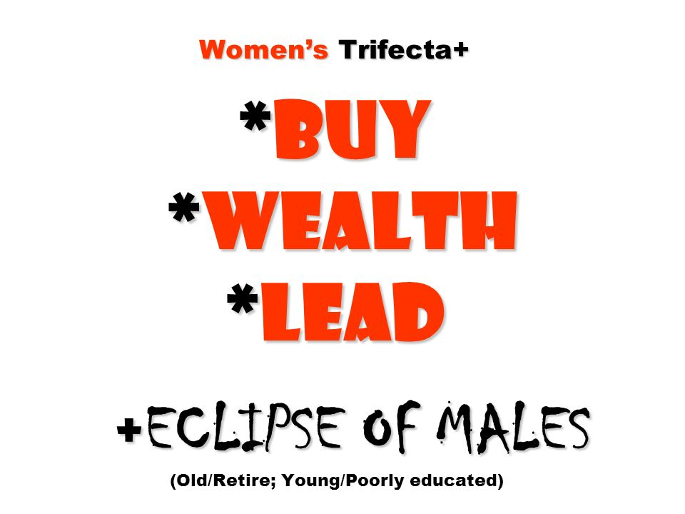 Womens Trifecta+ *Buy *Wealth *Lead + ECLIPSE OF MALES Womens Trifecta+ *Buy *Wealth *Lead + ECLIPSE OF MALES (Old/Retire; Young/Poorly educated)