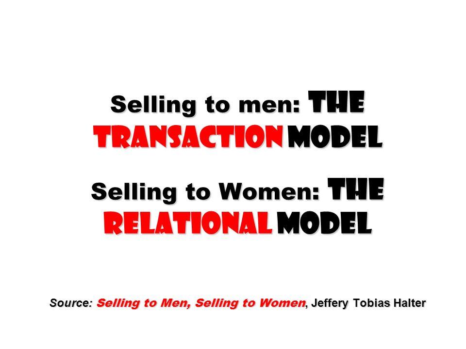 Selling to men: The TRANSACTION Model Selling to Women: The RELATIONAL Model Source: Selling to Men, Selling to Women, Jeffery Tobias Halter