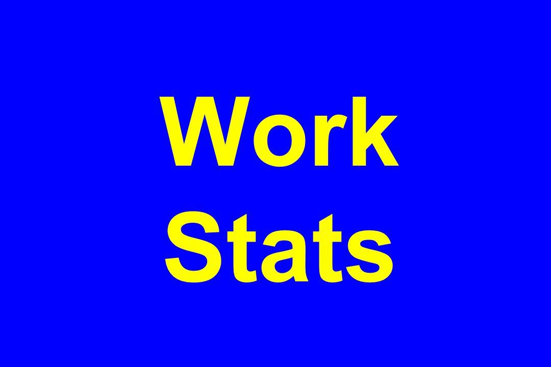 Work Stats