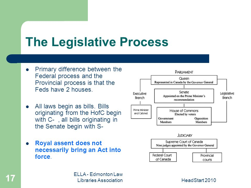 ELLA - Edmonton Law Libraries AssociationHeadStart The Legislative Process Primary difference between the Federal process and the Provincial process is that the Feds have 2 houses.