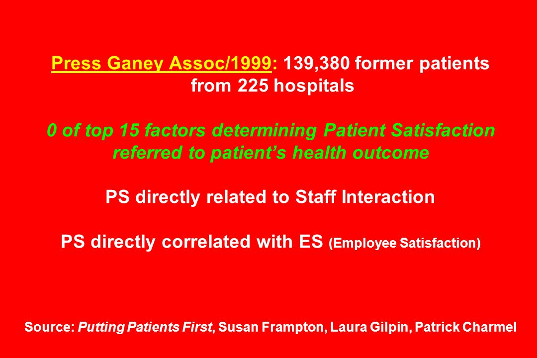 Press Ganey Assoc/1999: 139,380 former patients from 225 hospitals 0 of top 15 factors determining Patient Satisfaction referred to patients health outcome PS directly related to Staff Interaction PS directly correlated with ES (Employee Satisfaction) Source: Putting Patients First, Susan Frampton, Laura Gilpin, Patrick Charmel