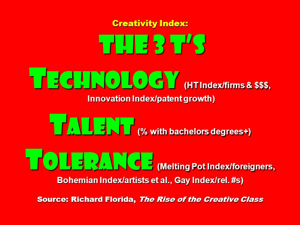 Creativity Index: The 3 Ts T echnology (HT Index/firms & $$$, Innovation Index/patent growth) T alent (% with bachelors degrees+) T olerance (Melting