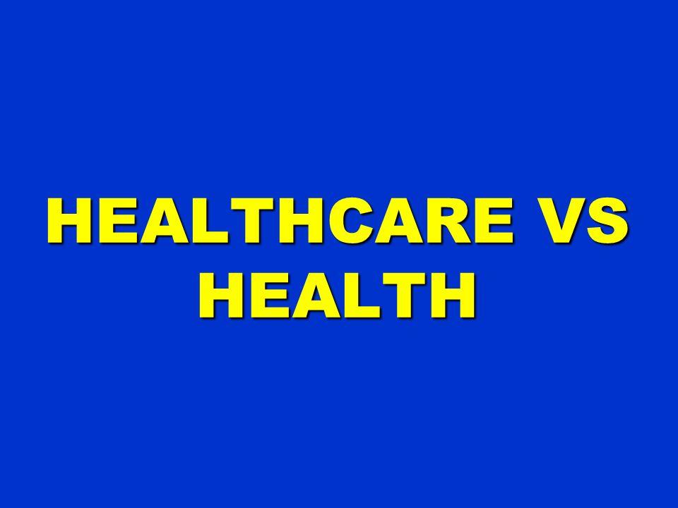 HEALTHCARE VS HEALTH