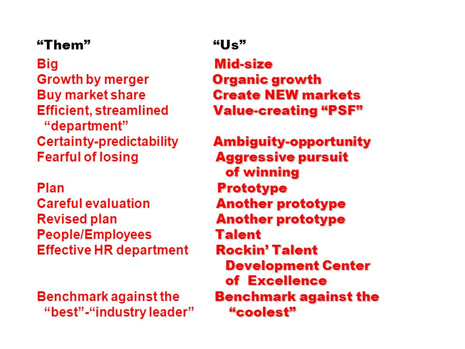 Mid-size Organic growth Create NEW markets Value-creating PSF Ambiguity-opportunity Aggressive pursuit of winning Prototype Another prototype Another