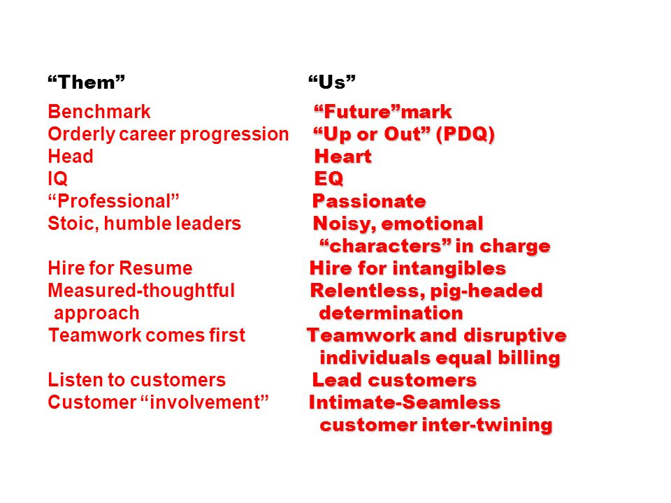 Futuremark Up or Out (PDQ) Heart EQ Passionate Noisy, emotional characters in charge Hire for intangibles Relentless, pig-headed determination Teamwor