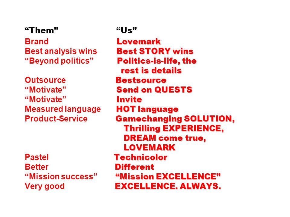 Lovemark Best STORY wins Politics-is-life, the rest is details Bestsource Send on QUESTS Invite HOT language Gamechanging SOLUTION, Thrilling EXPERIEN