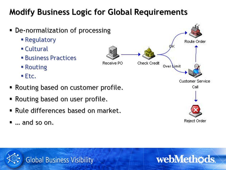 Modify Business Logic for Global Requirements De-normalization of processing De-normalization of processing Regulatory Regulatory Cultural Cultural Bu