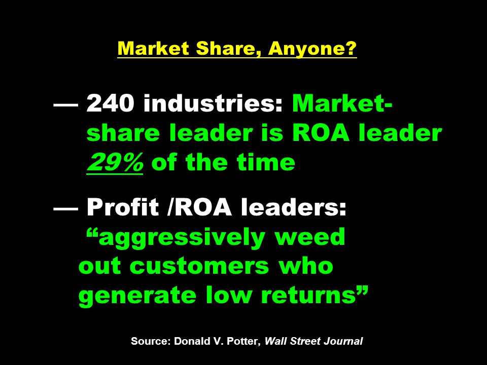 Market Share, Anyone? 240 industries: Market- share leader is ROA leader 29% of the time Profit /ROA leaders: aggressively weed out customers who gene
