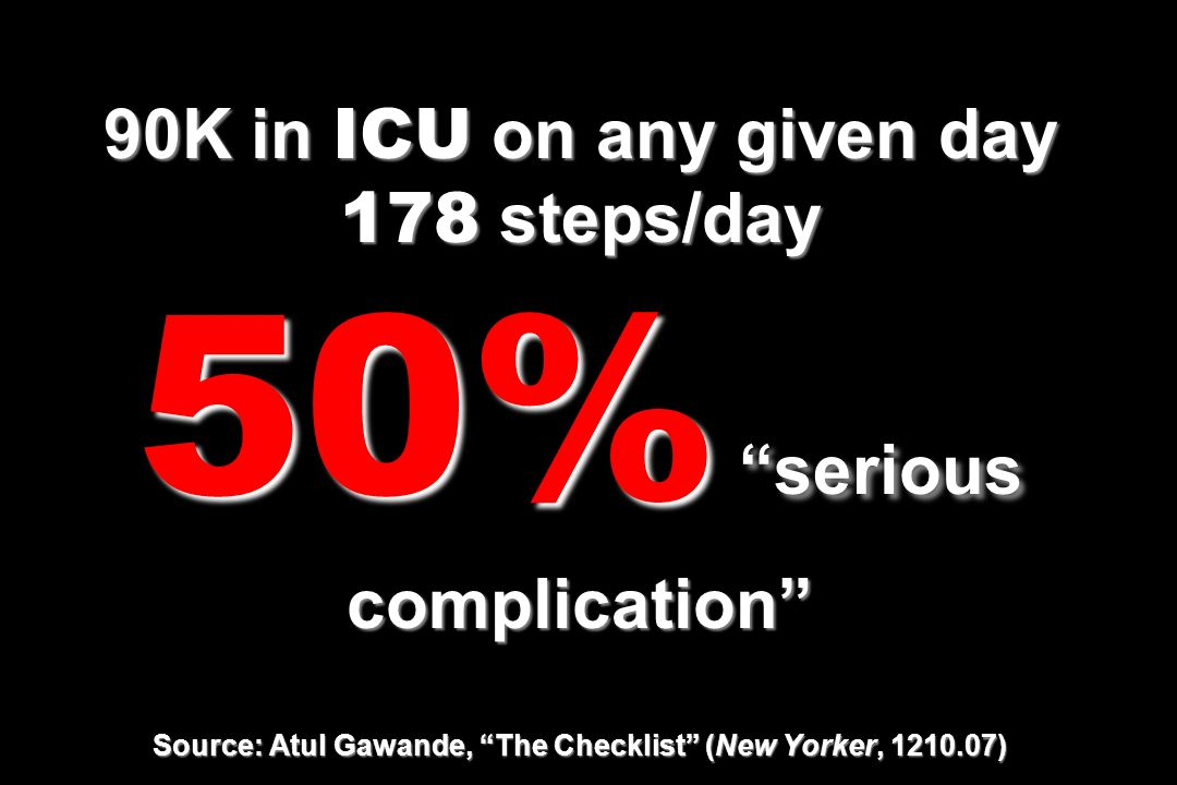 90K in ICU on any given day 178 steps/day 50% serious complication Source: Atul Gawande, The Checklist (New Yorker, 1210.07)