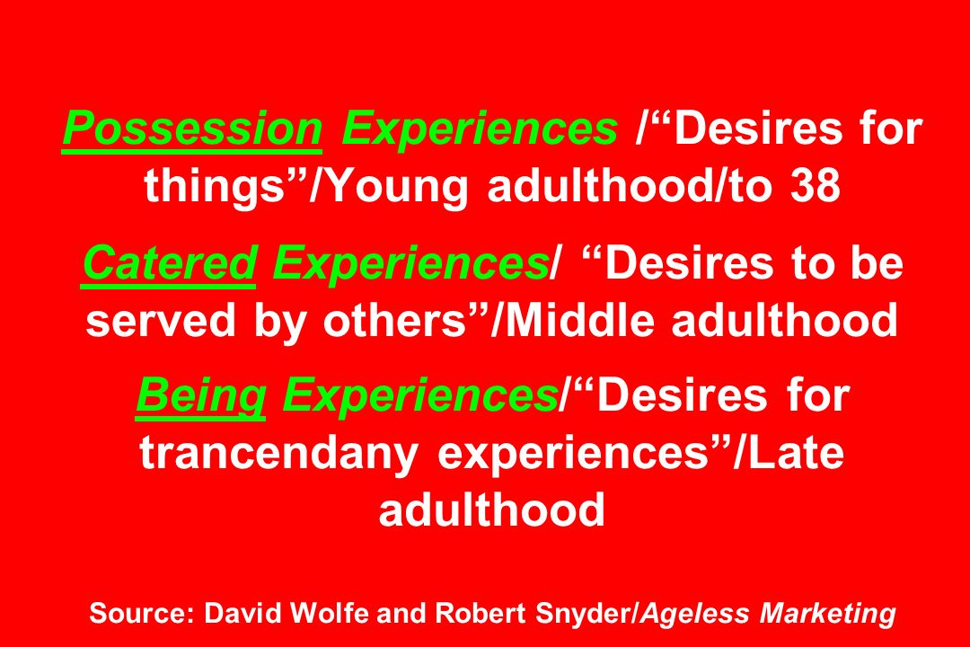 Possession Experiences /Desires for things/Young adulthood/to 38 Catered Experiences/ Desires to be served by others/Middle adulthood Being Experiences/Desires for trancendany experiences/Late adulthood Source: David Wolfe and Robert Snyder/Ageless Marketing