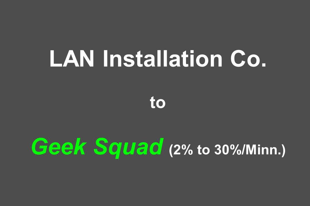 LAN Installation Co. to Geek Squad (2% to 30%/Minn.)