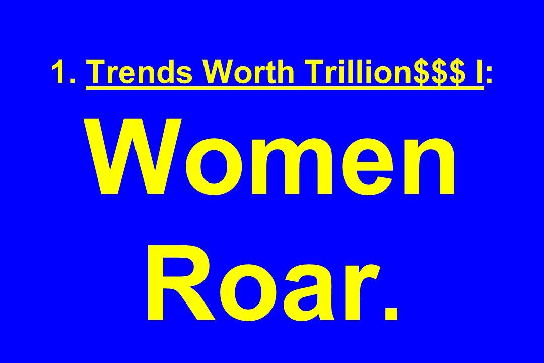 1. Trends Worth Trillion$$$ I: Women Roar.